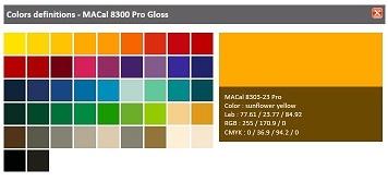 Mac Tac monomer serija PRO 8300