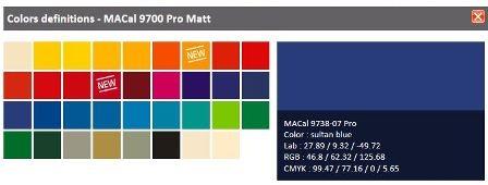 Mac Tac polimer serija PRO 9700